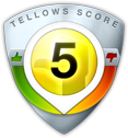 tellows Score 5 zu +8607864744
