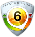 tellows Score 6 zu 698100941