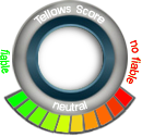 Tellows Score zu 01071301168